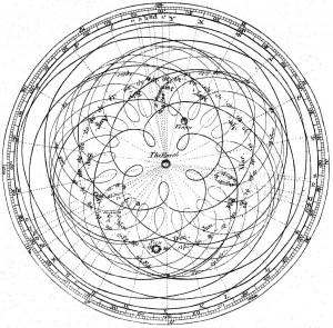 geocentrismo-ptolomeo
